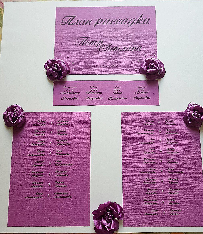 Рассадка гостей на свадьбе план фото